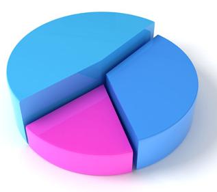 Real Estate Investment Portfolio